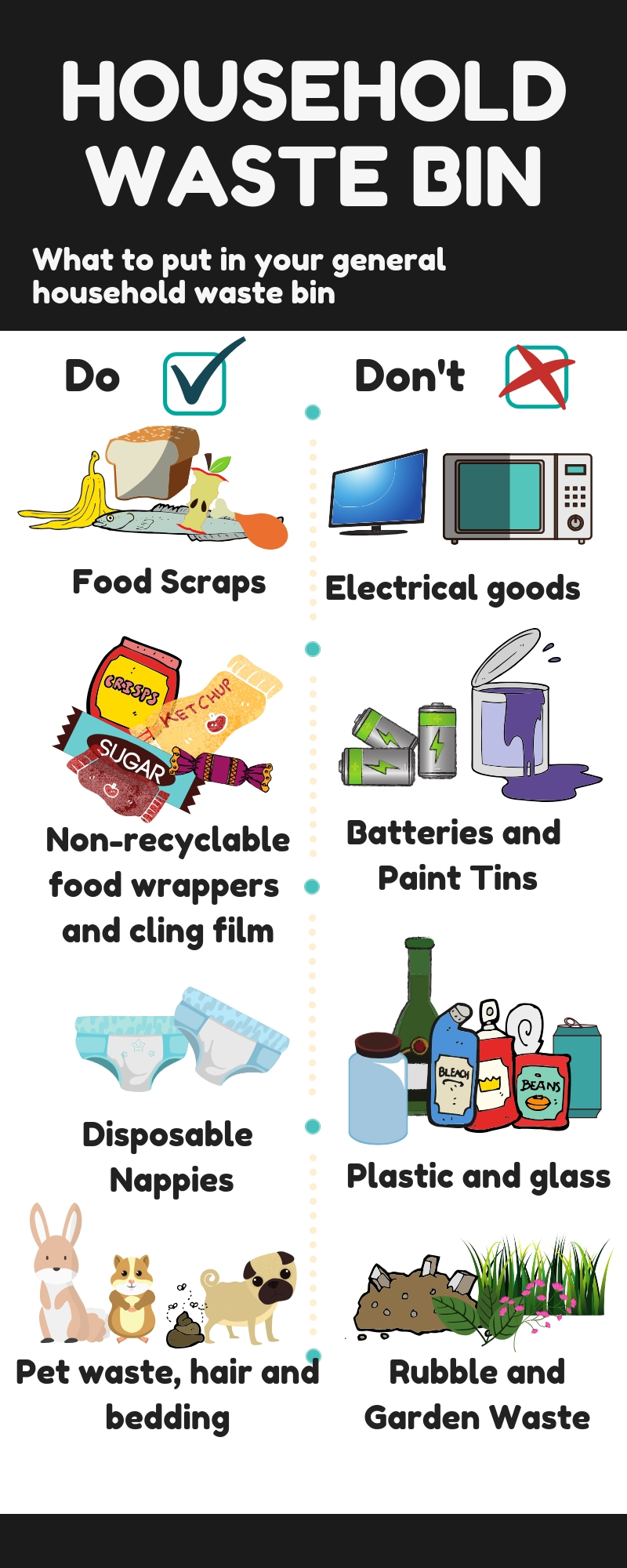 Domestic waste infographic
