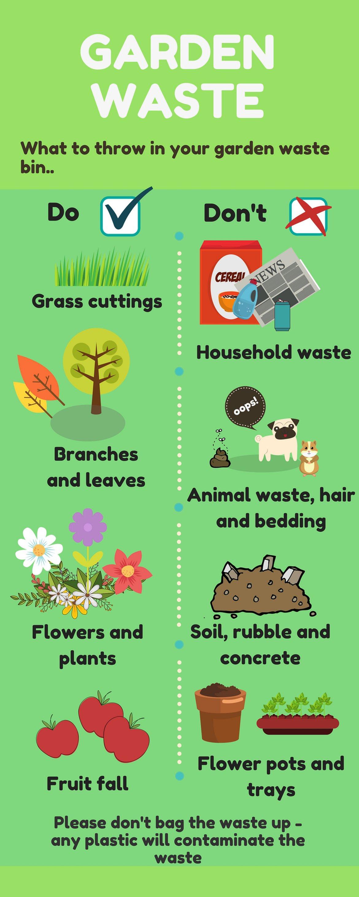 Garden waste infographic